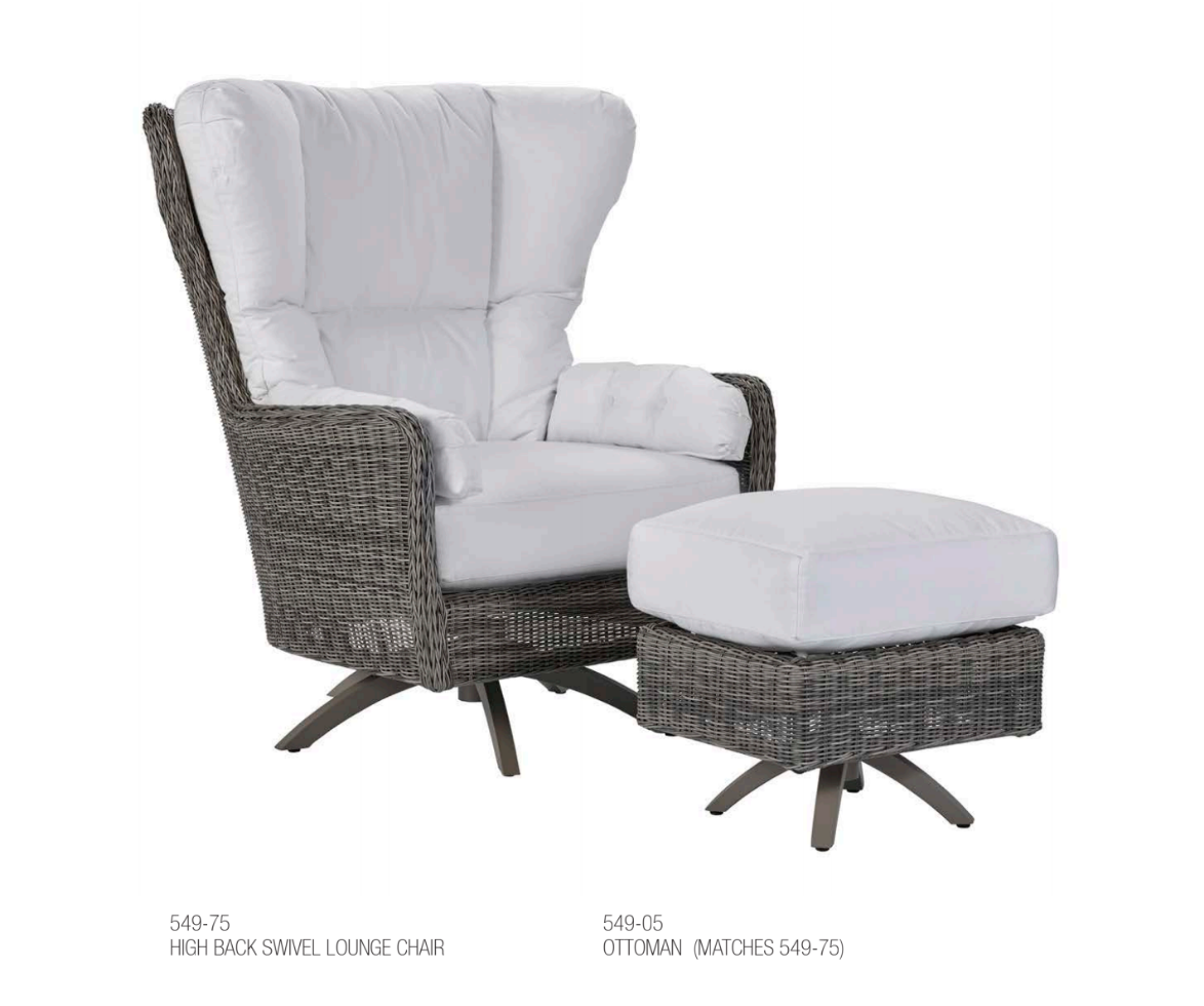 Patio Furniture Repair New Jersey: The Wickery Outdoor Patio